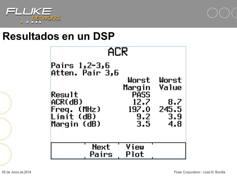 Fluke Corporation - José M. Bonilla