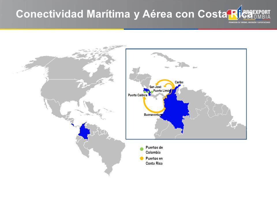 Conectividad Marítima y Aérea con Costa Rica