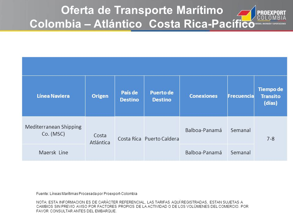 Oferta de Transporte Marítimo Colombia – Atlántico Costa Rica-Pacífico