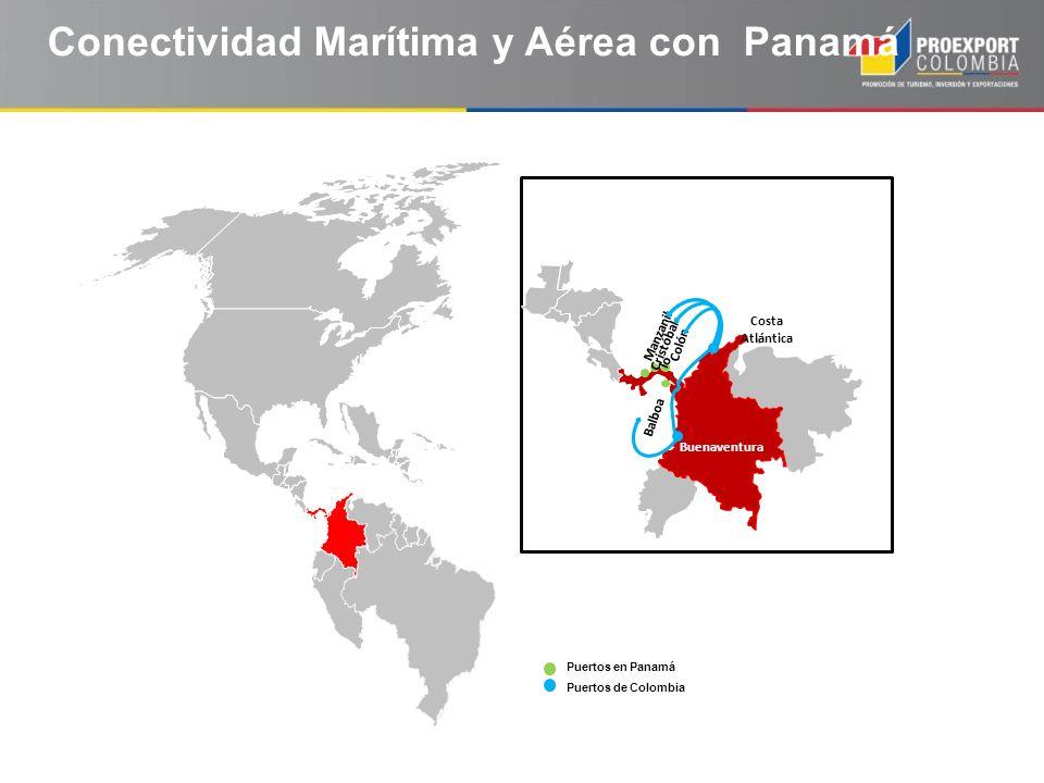 Conectividad Marítima y Aérea con Panamá
