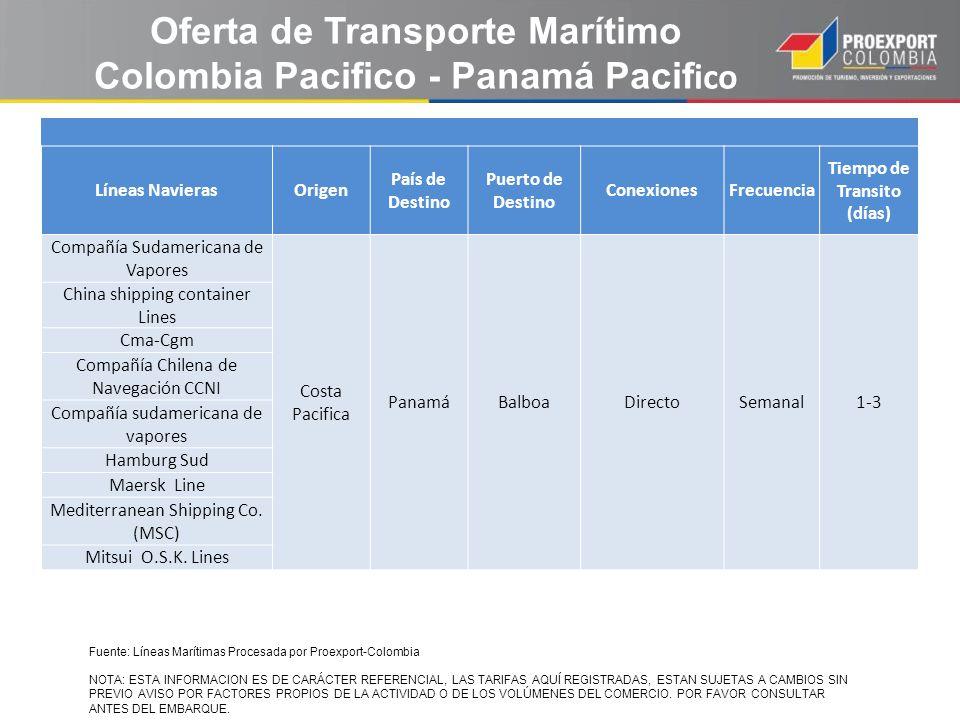Oferta de Transporte Marítimo Colombia Pacifico - Panamá Pacifico