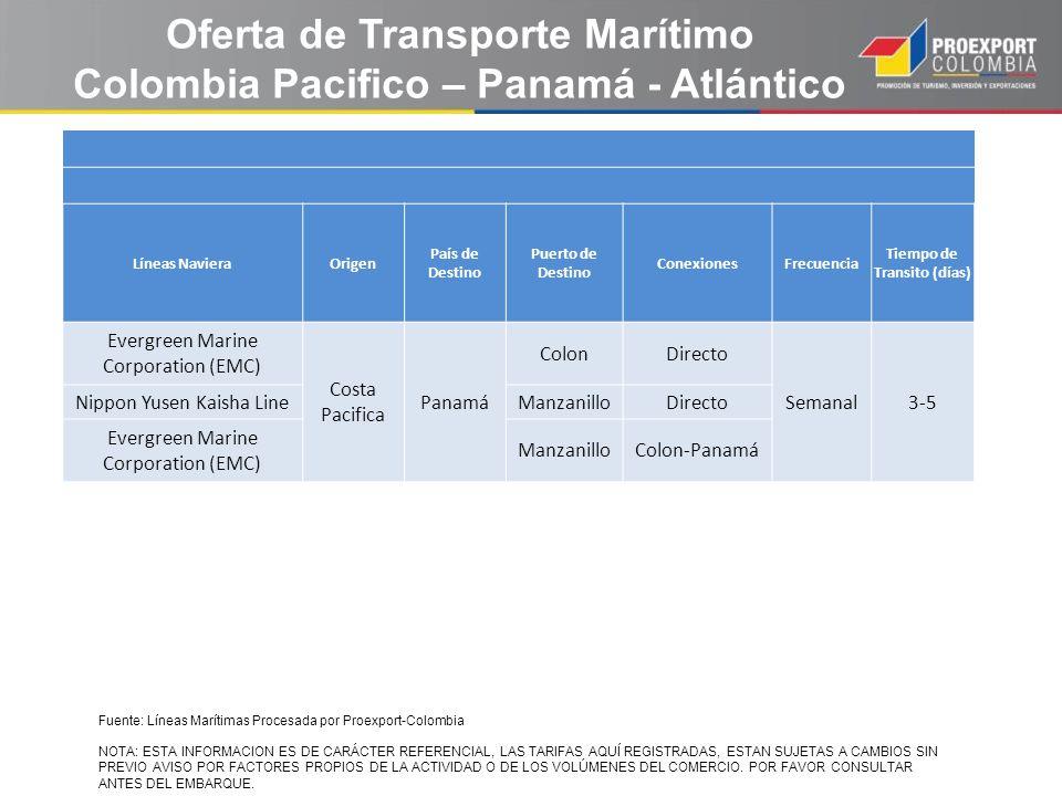 Oferta de Transporte Marítimo Colombia Pacifico – Panamá - Atlántico