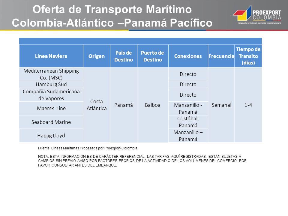 Oferta de Transporte Marítimo Colombia-Atlántico –Panamá Pacífico