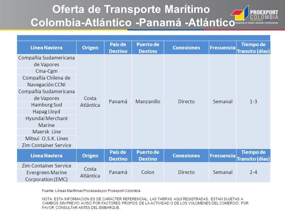 Oferta de Transporte Marítimo Colombia-Atlántico -Panamá -Atlántico