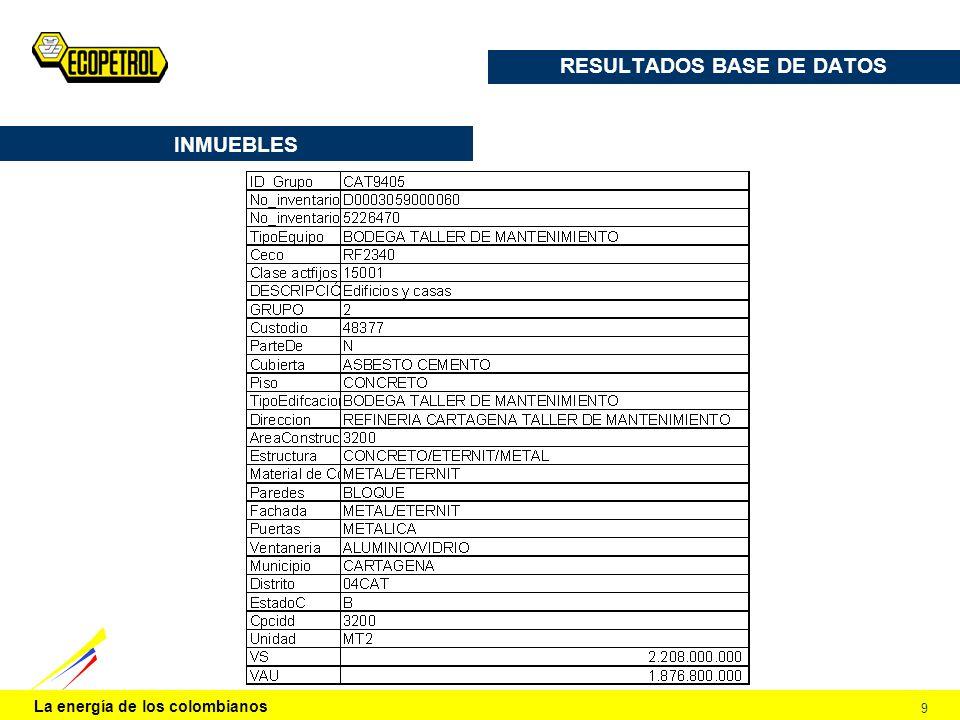 RESULTADOS BASE DE DATOS