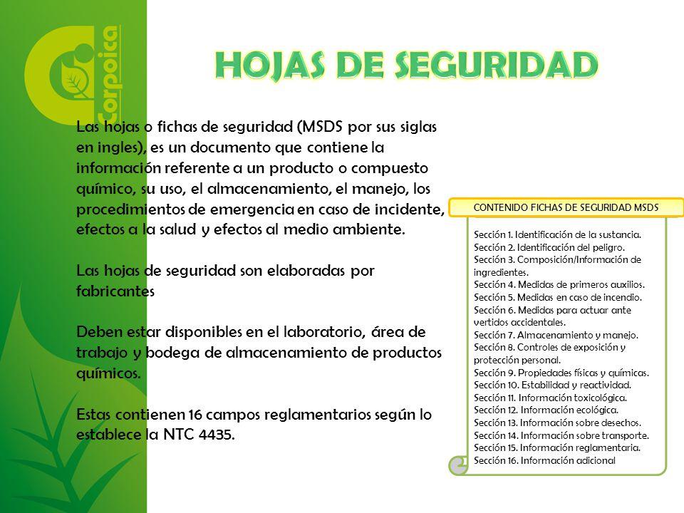 CONTENIDO FICHAS DE SEGURIDAD MSDS