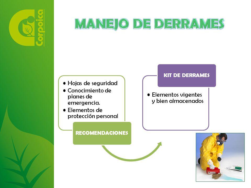 MANEJO DE DERRAMES Hojas de seguridad