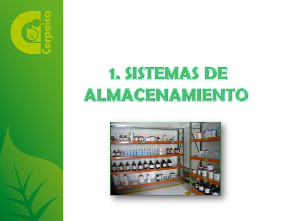 1. SISTEMAS DE ALMACENAMIENTO