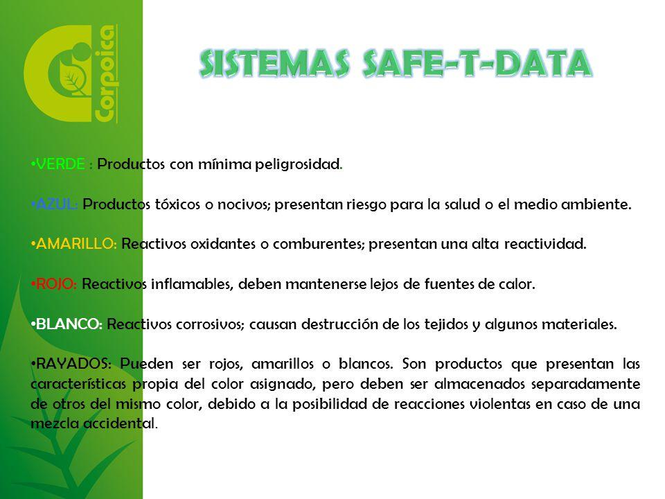 SISTEMAS SAFE-T-DATA VERDE : Productos con mínima peligrosidad.