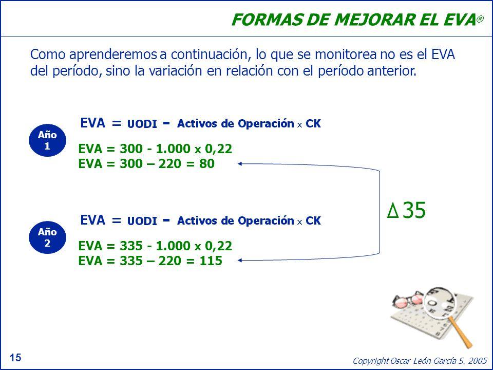 35 FORMAS DE MEJORAR EL EVA®