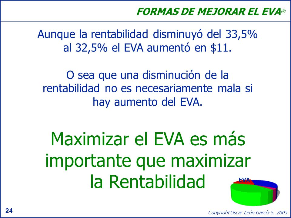 Maximizar el EVA es más importante que maximizar la Rentabilidad