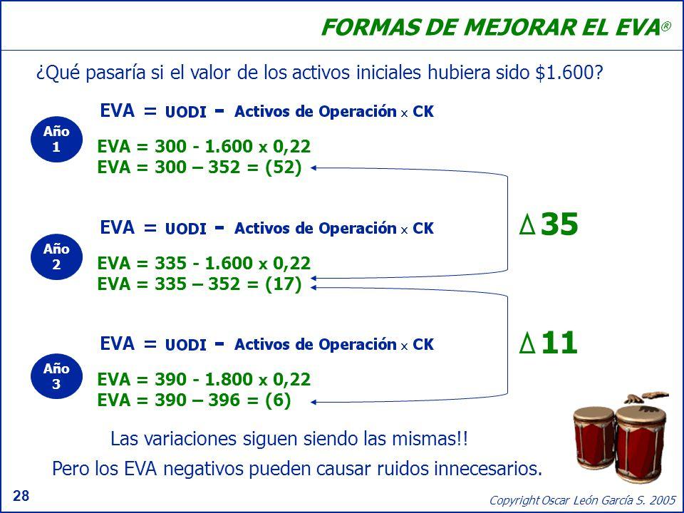35 11 FORMAS DE MEJORAR EL EVA®