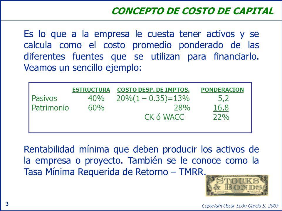 CONCEPTO DE COSTO DE CAPITAL