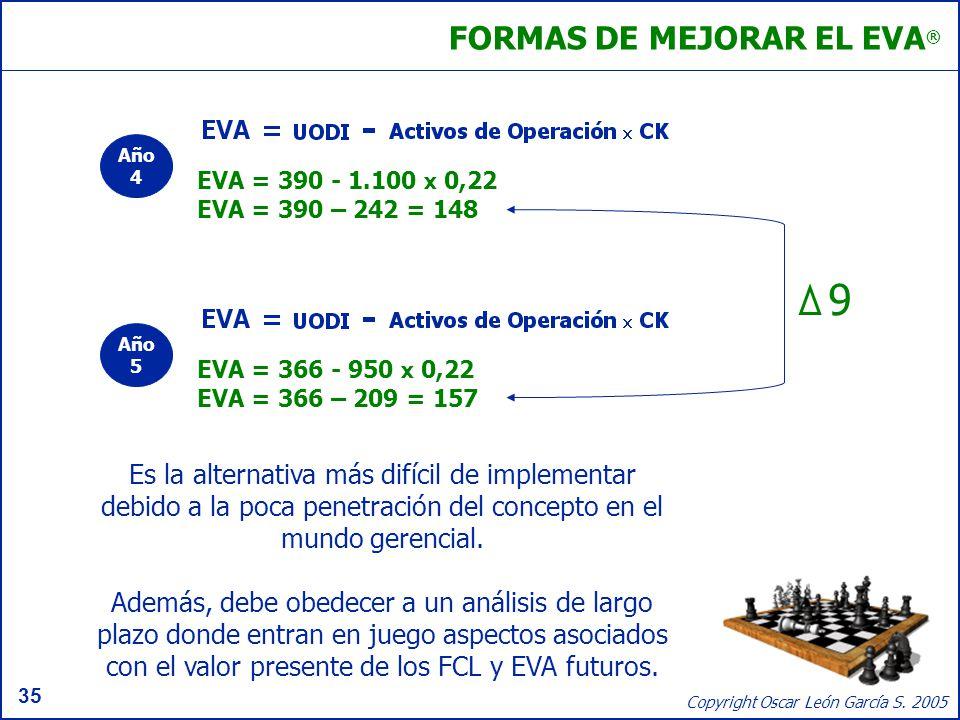 9 FORMAS DE MEJORAR EL EVA®