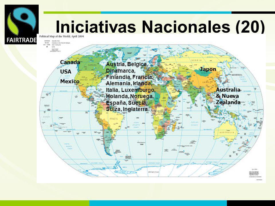 Iniciativas Nacionales (20)