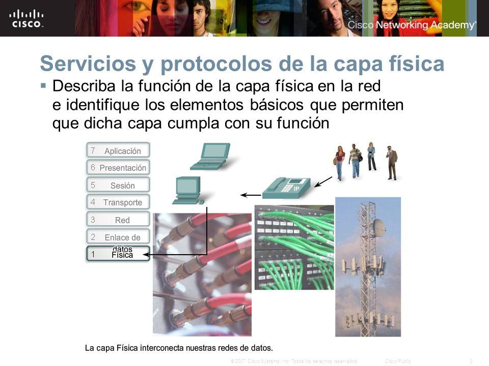 Servicios y protocolos de la capa física