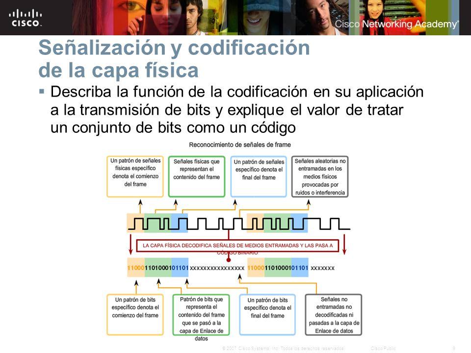 Señalización y codificación de la capa física