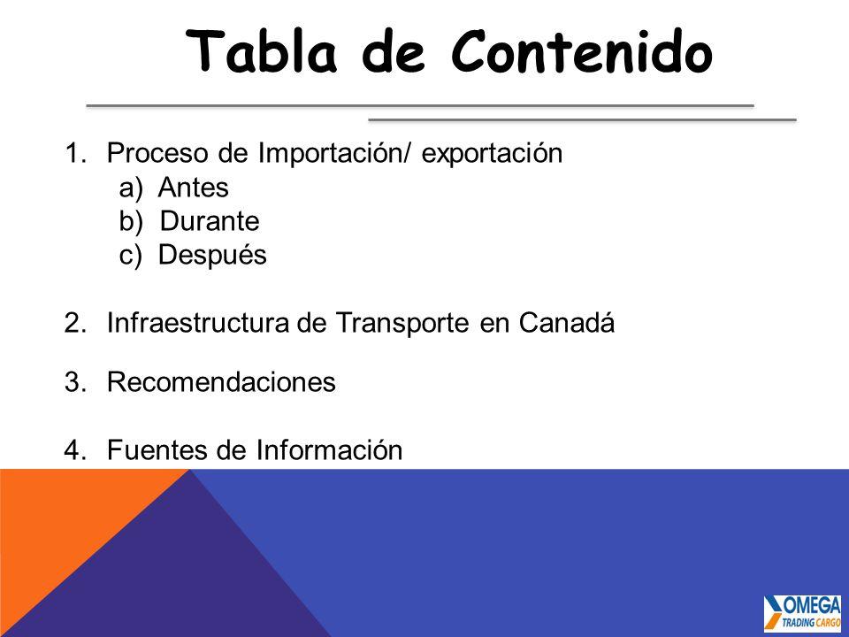 Tabla de Contenido Proceso de Importación/ exportación a) Antes