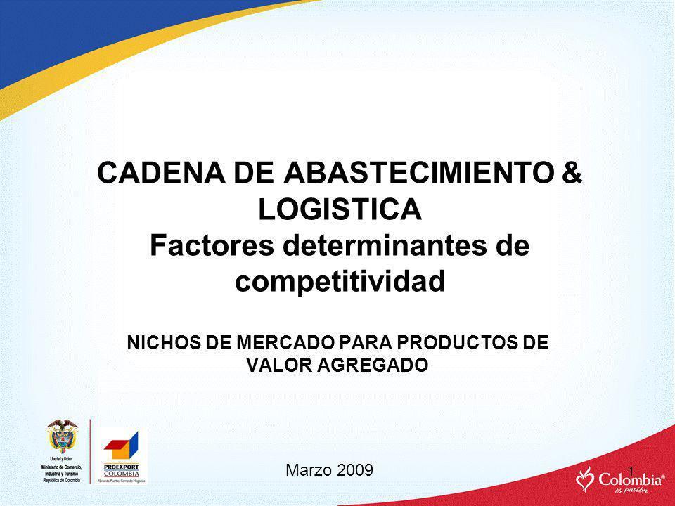 NICHOS DE MERCADO PARA PRODUCTOS DE VALOR AGREGADO