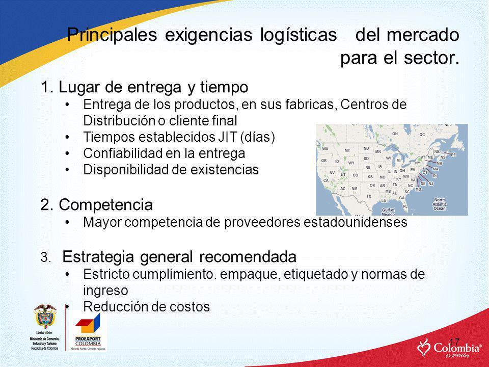 Principales exigencias logísticas del mercado para el sector.