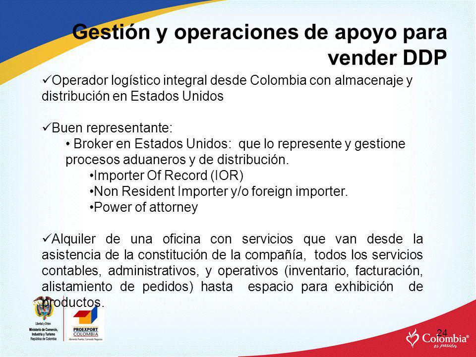 Gestión y operaciones de apoyo para vender DDP