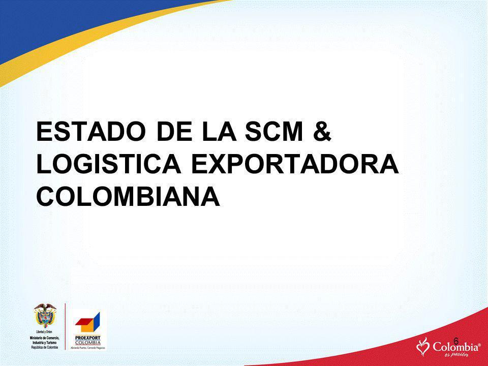 Estado de la SCM & Logistica exportadora colombiana