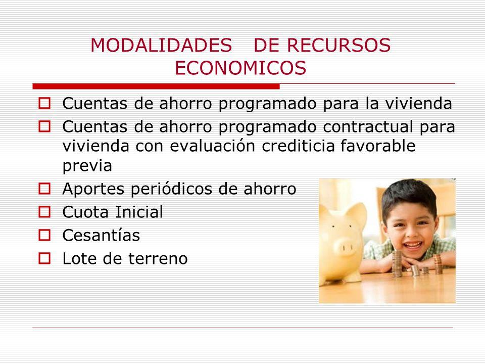 MODALIDADES DE RECURSOS ECONOMICOS