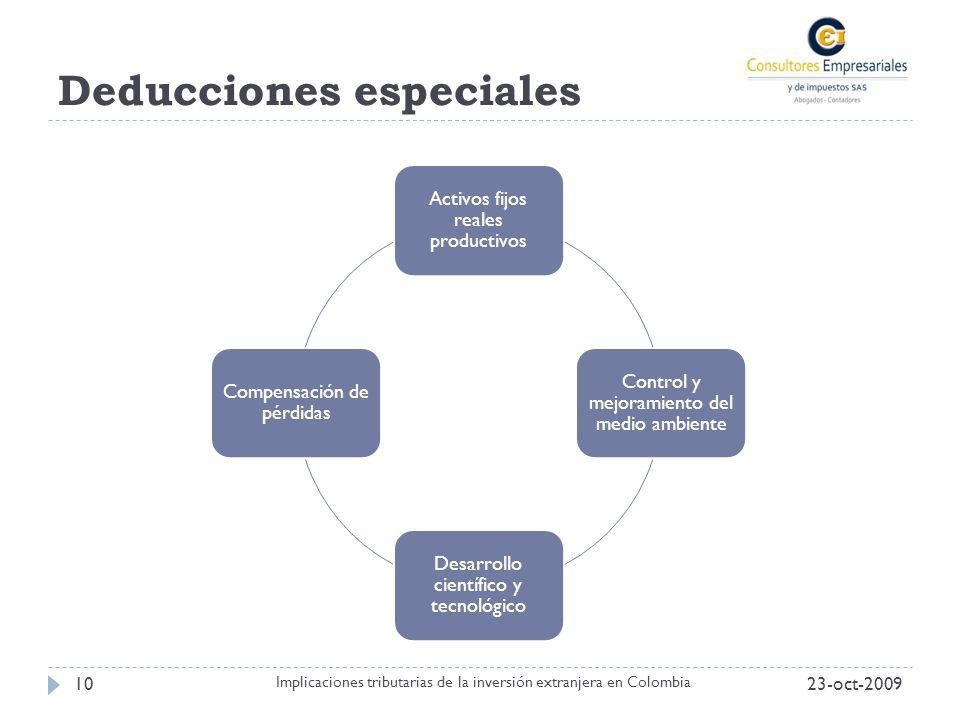 Deducciones especiales