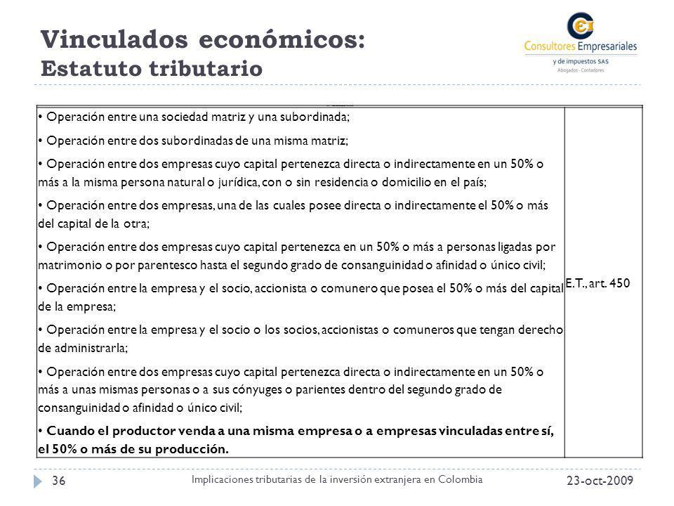 Vinculados económicos: Estatuto tributario