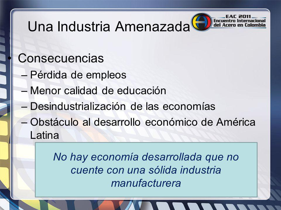 Una Industria Amenazada