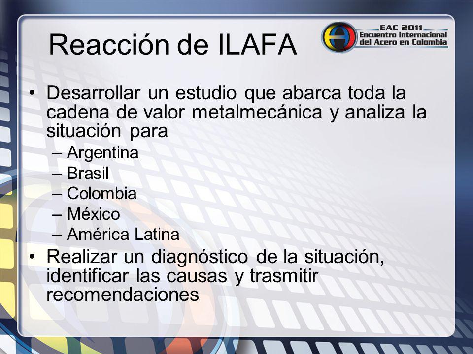 Reacción de ILAFA Desarrollar un estudio que abarca toda la cadena de valor metalmecánica y analiza la situación para.