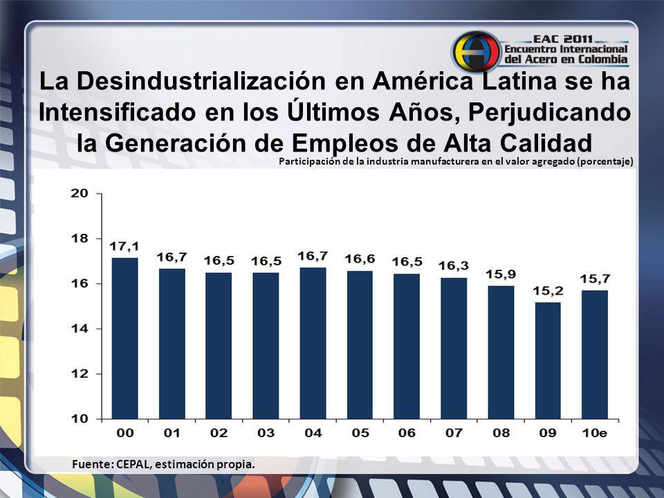 La Desindustrialización en América Latina se ha Intensificado en los Últimos Años, Perjudicando la Generación de Empleos de Alta Calidad