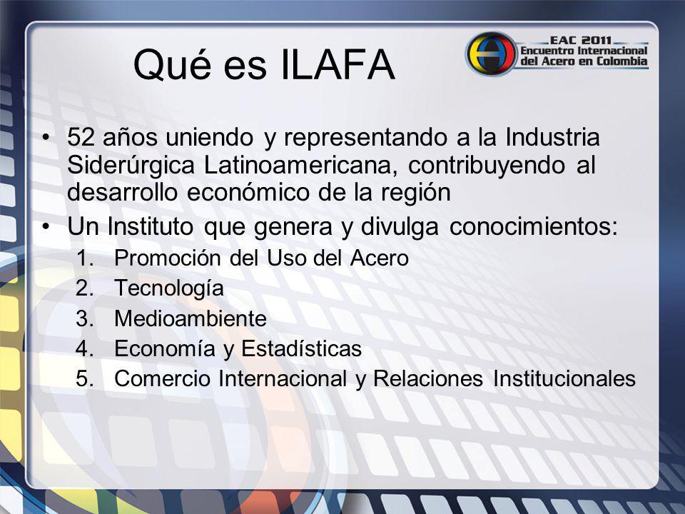 Qué es ILAFA 52 años uniendo y representando a la Industria Siderúrgica Latinoamericana, contribuyendo al desarrollo económico de la región.