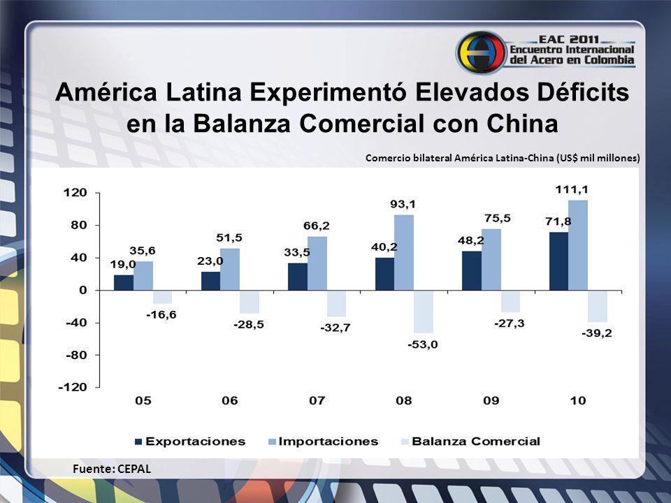 América Latina Experimentó Elevados Déficits en la Balanza Comercial con China