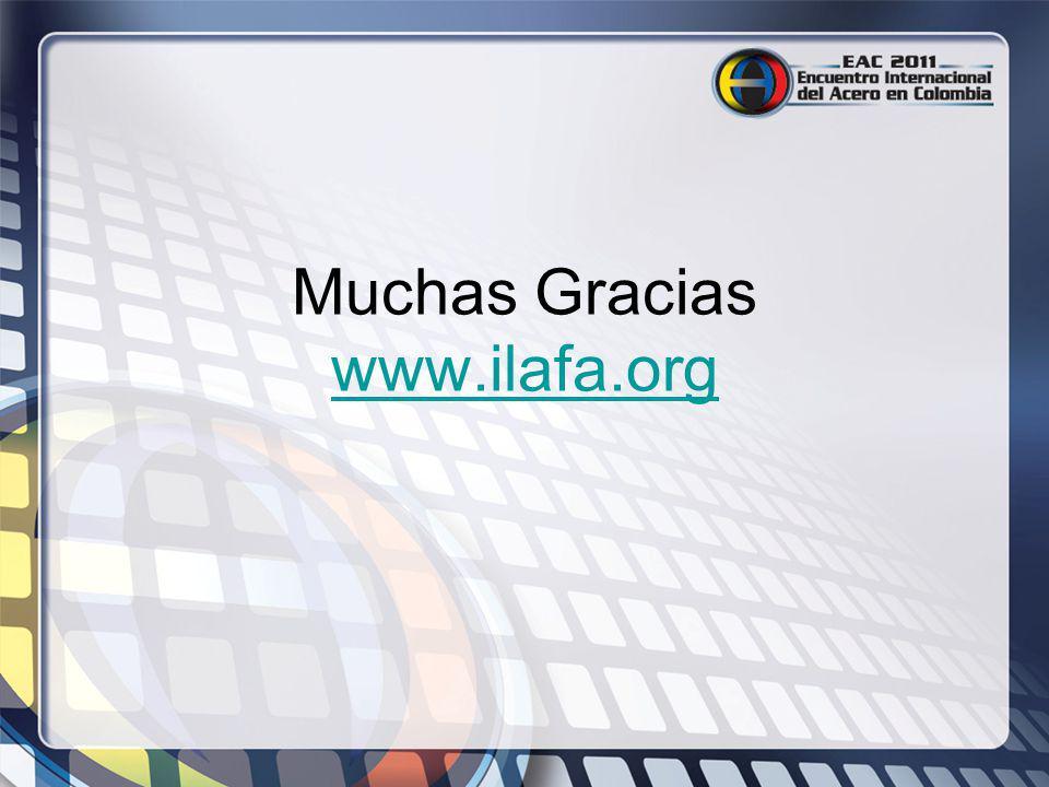 Muchas Gracias www.ilafa.org