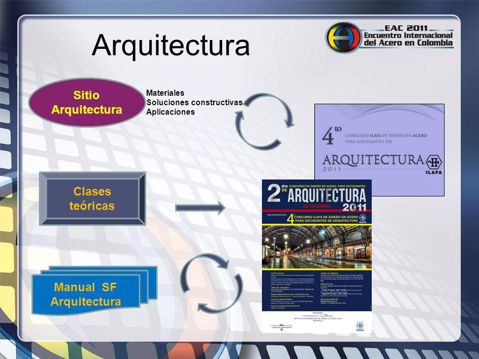 Manual SF Arquitectura