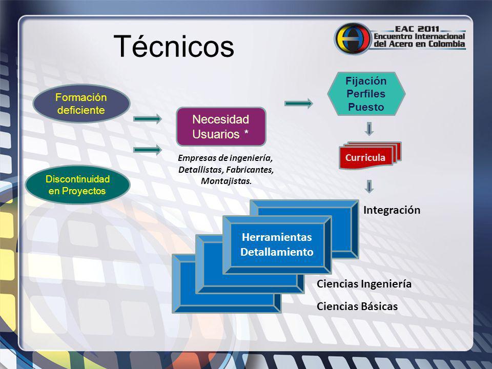 Técnicos Necesidad Usuarios * Integración Herramientas Detallamiento