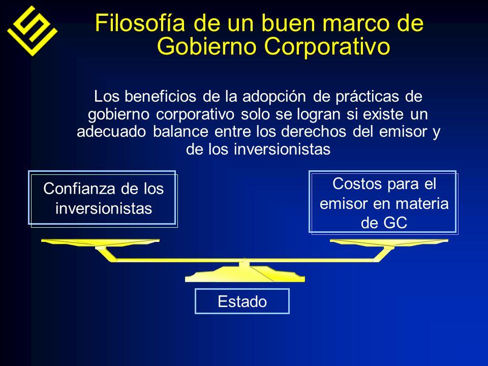 Filosofía de un buen marco de Gobierno Corporativo