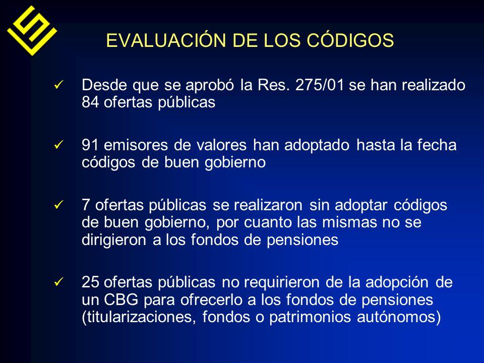 EVALUACIÓN DE LOS CÓDIGOS