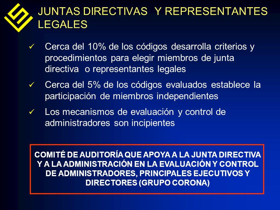 JUNTAS DIRECTIVAS Y REPRESENTANTES LEGALES