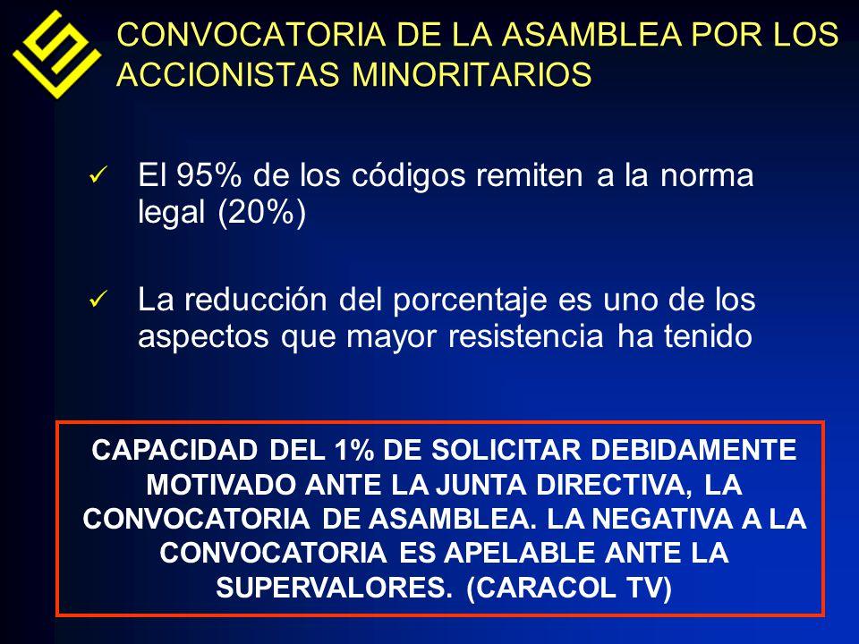 CONVOCATORIA DE LA ASAMBLEA POR LOS ACCIONISTAS MINORITARIOS