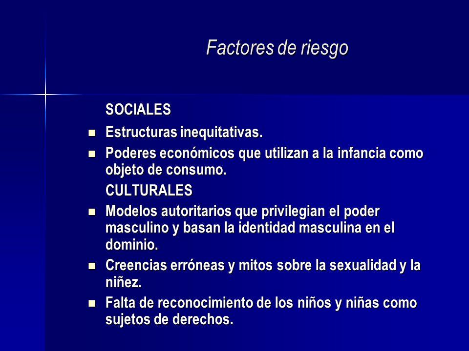 Factores de riesgo SOCIALES Estructuras inequitativas.