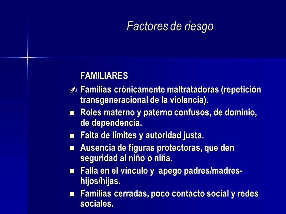 Factores de riesgo FAMILIARES