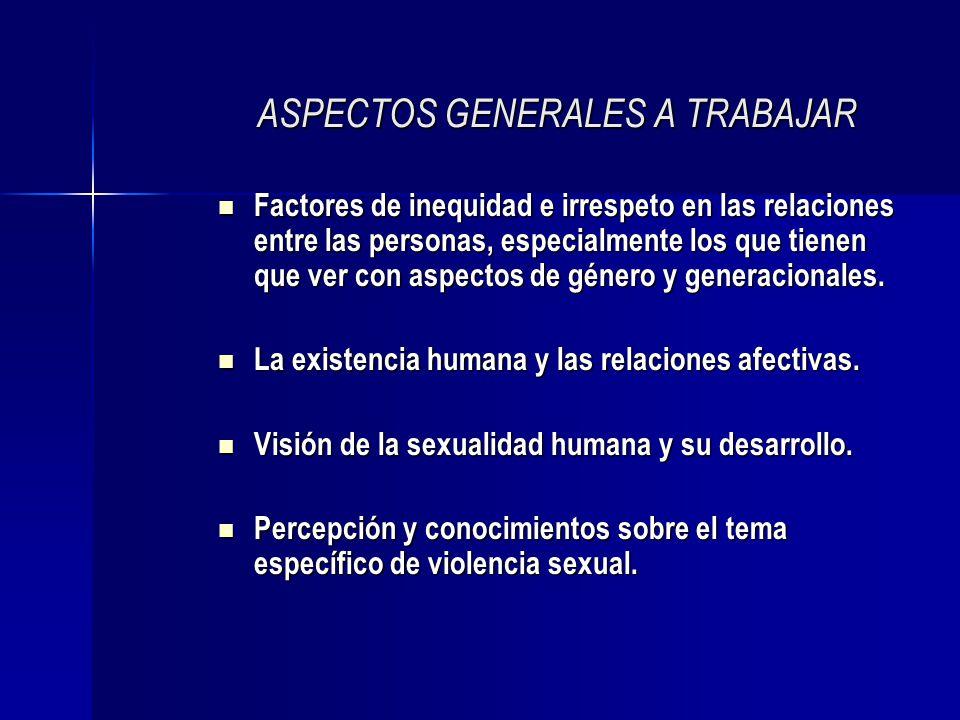 ASPECTOS GENERALES A TRABAJAR
