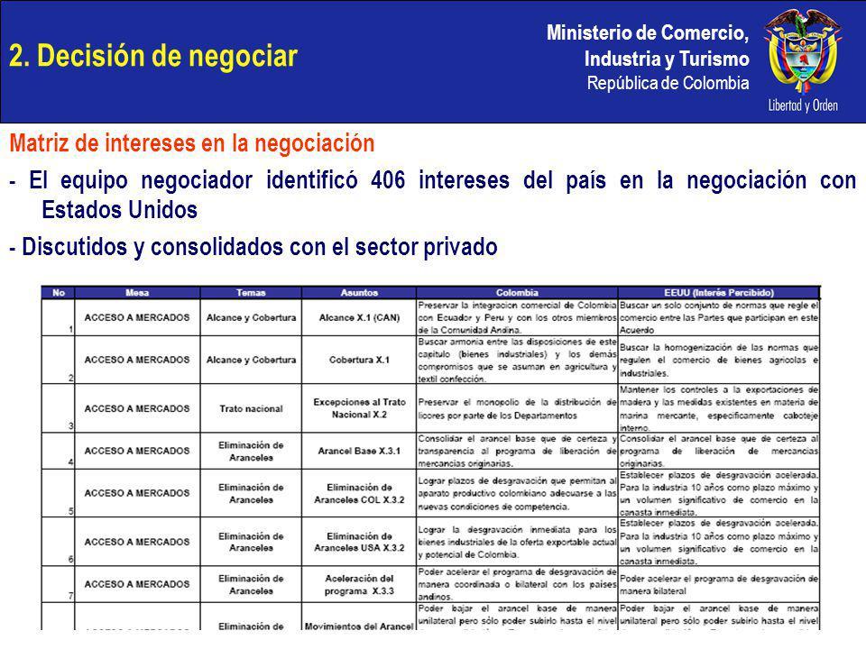 2. Decisión de negociar Matriz de intereses en la negociación