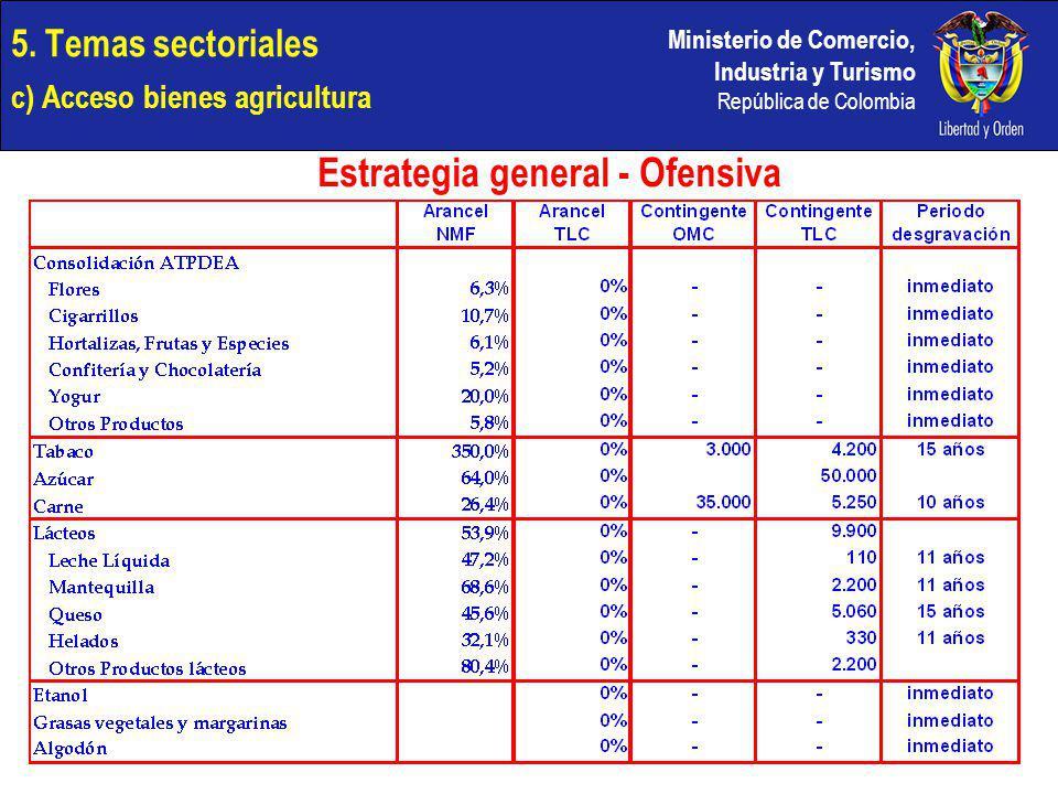 5. Temas sectoriales c) Acceso bienes agricultura