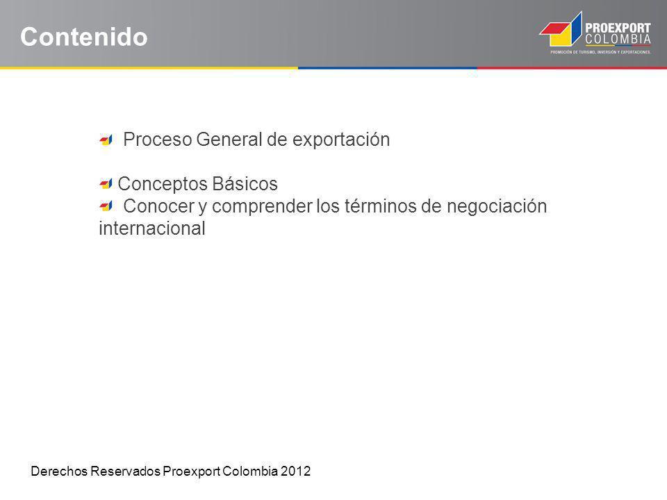 Contenido Proceso General de exportación Conceptos Básicos