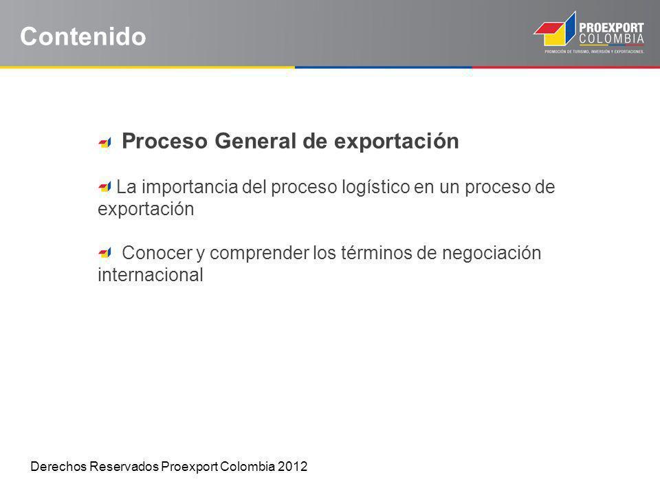 Contenido Proceso General de exportación