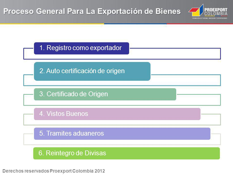 Proceso General Para La Exportación de Bienes