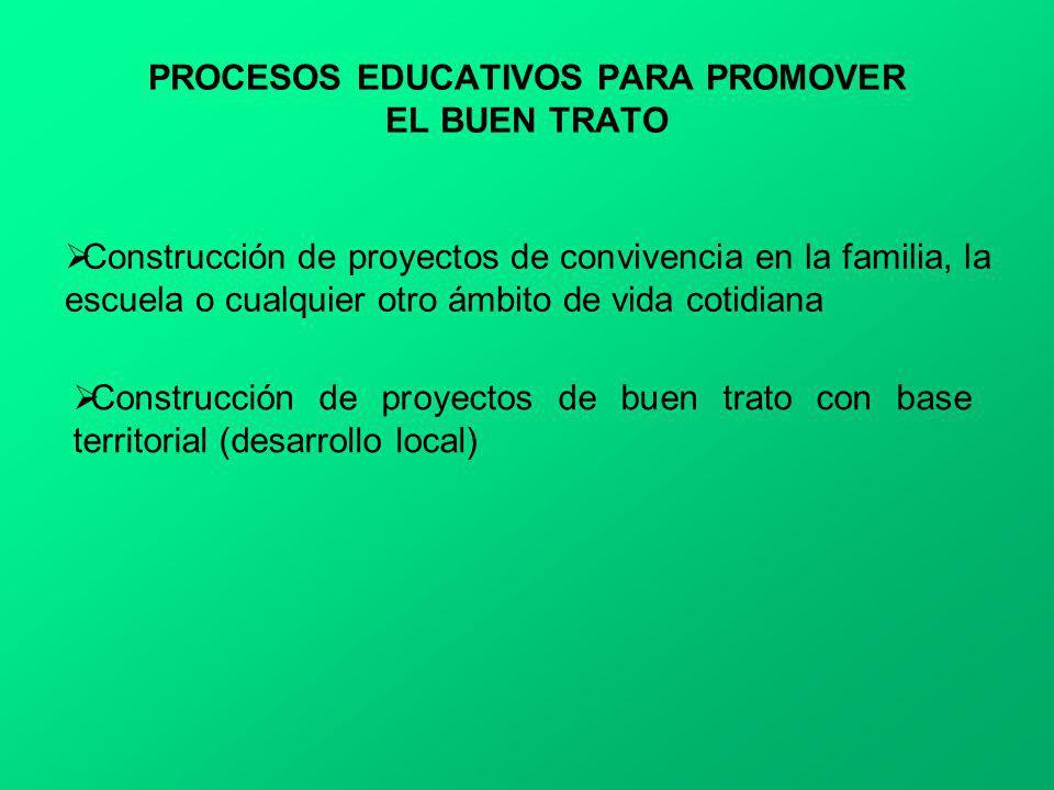 PROCESOS EDUCATIVOS PARA PROMOVER EL BUEN TRATO